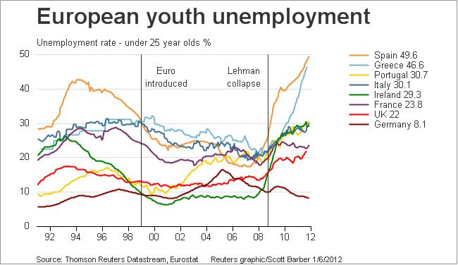 eurozone%20unemployed.jpg