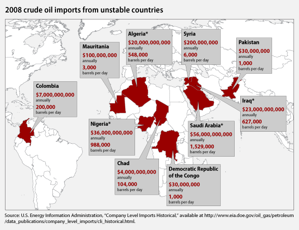 oil_imports_map.jpg.png